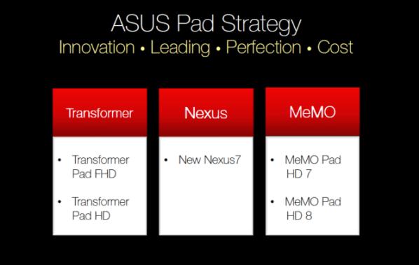 Asus-roadmap-1