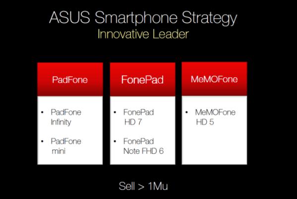 Asus-roadmap-2
