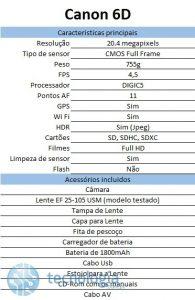 Características 6D
