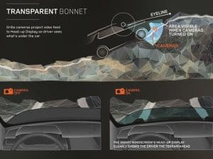 Land Rover capot transparente
