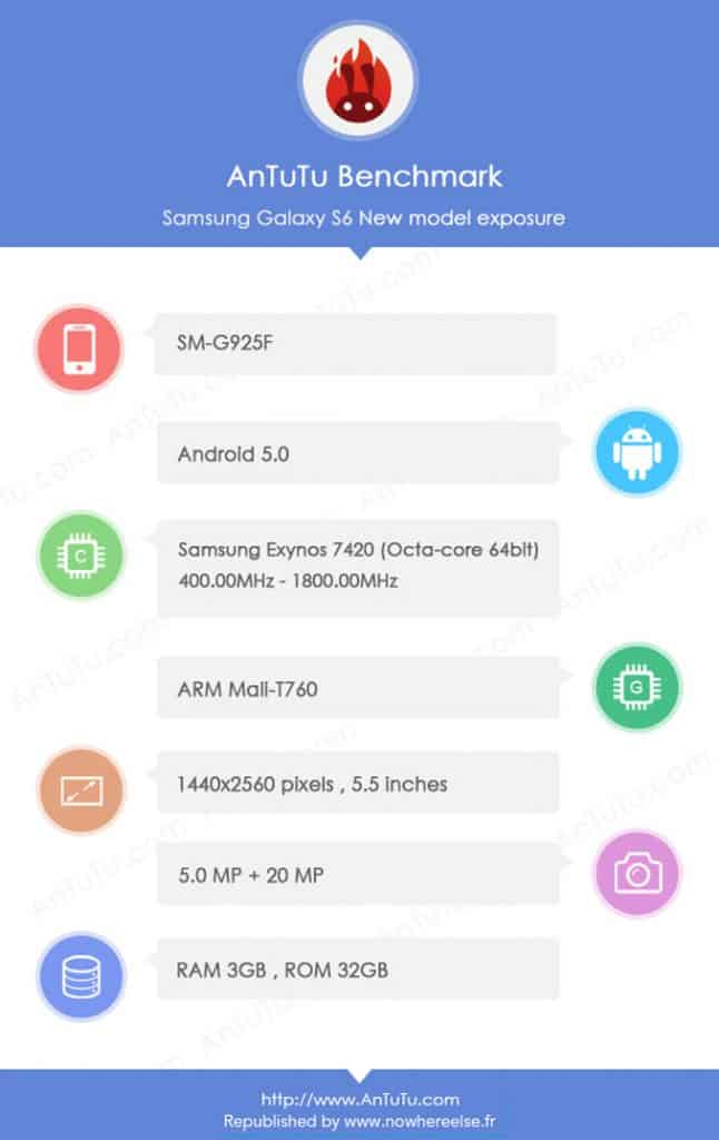 Bench-Samsung-Galaxy-S6-SM-G925F