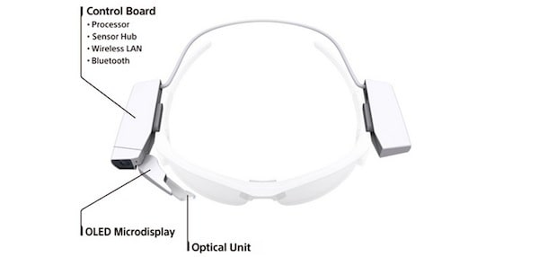 SmartEyeGlass-Attach-featured-97c14b2e8c174f8b82555611c6f1a447