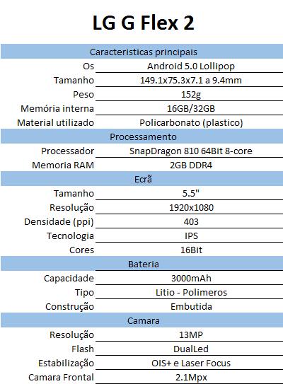 LG G Flex 2 caracteristicas