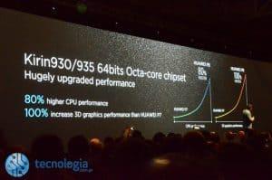 Apresentação Huawei P8 (21)