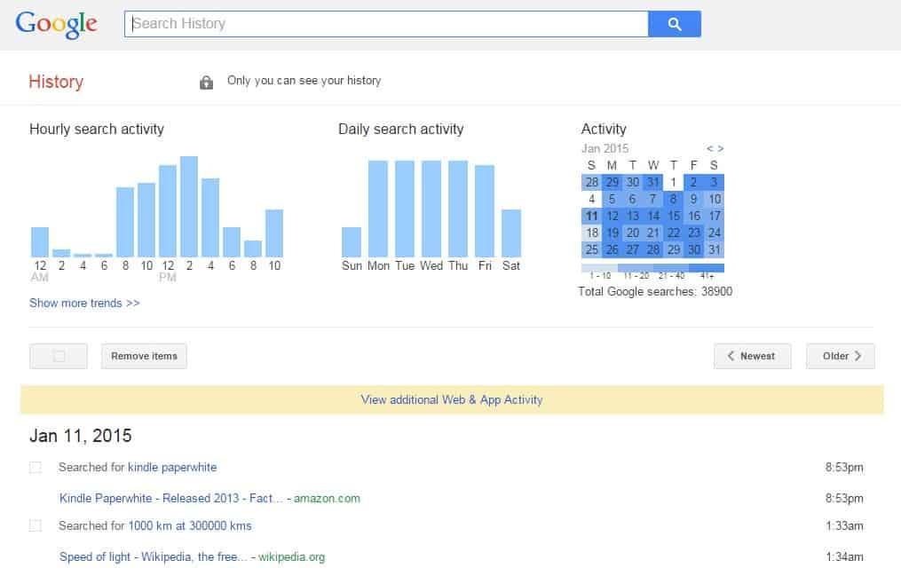 google_historico