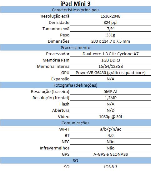 caract ipad mini 3