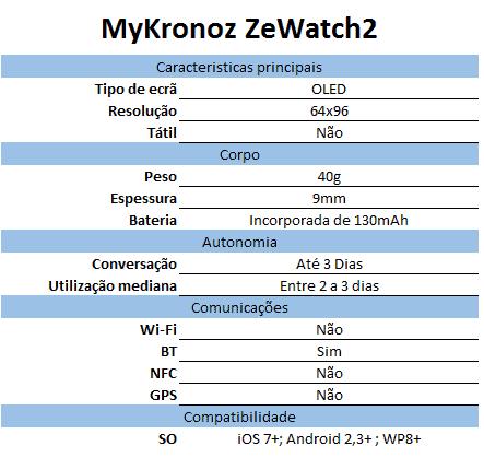 ZeWatch2 Caract