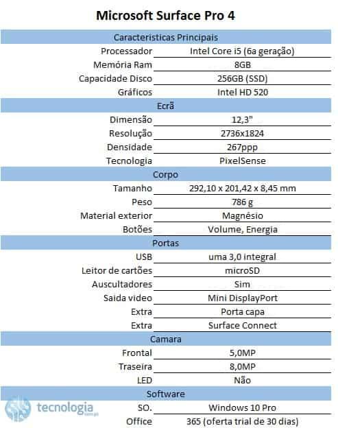 microsoft surface pro 4 _ tabela_cara