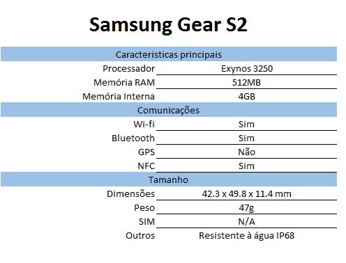 gear s2 specs