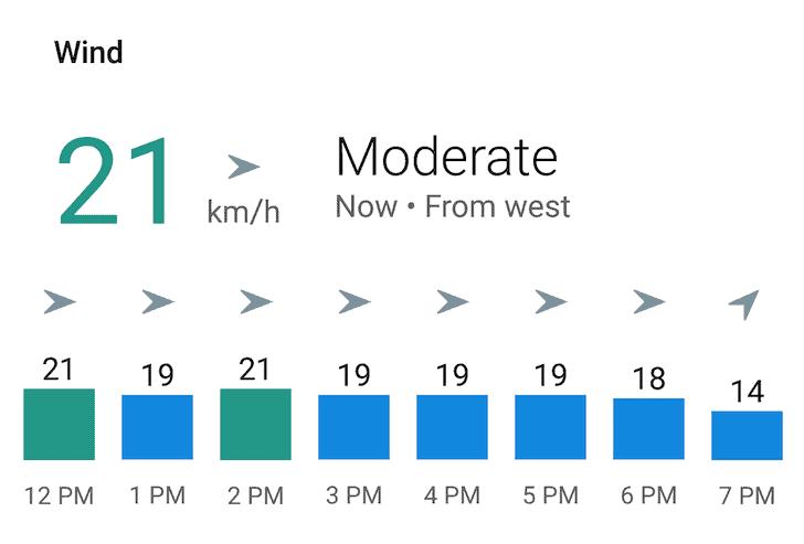 cartão de clima do Google Now