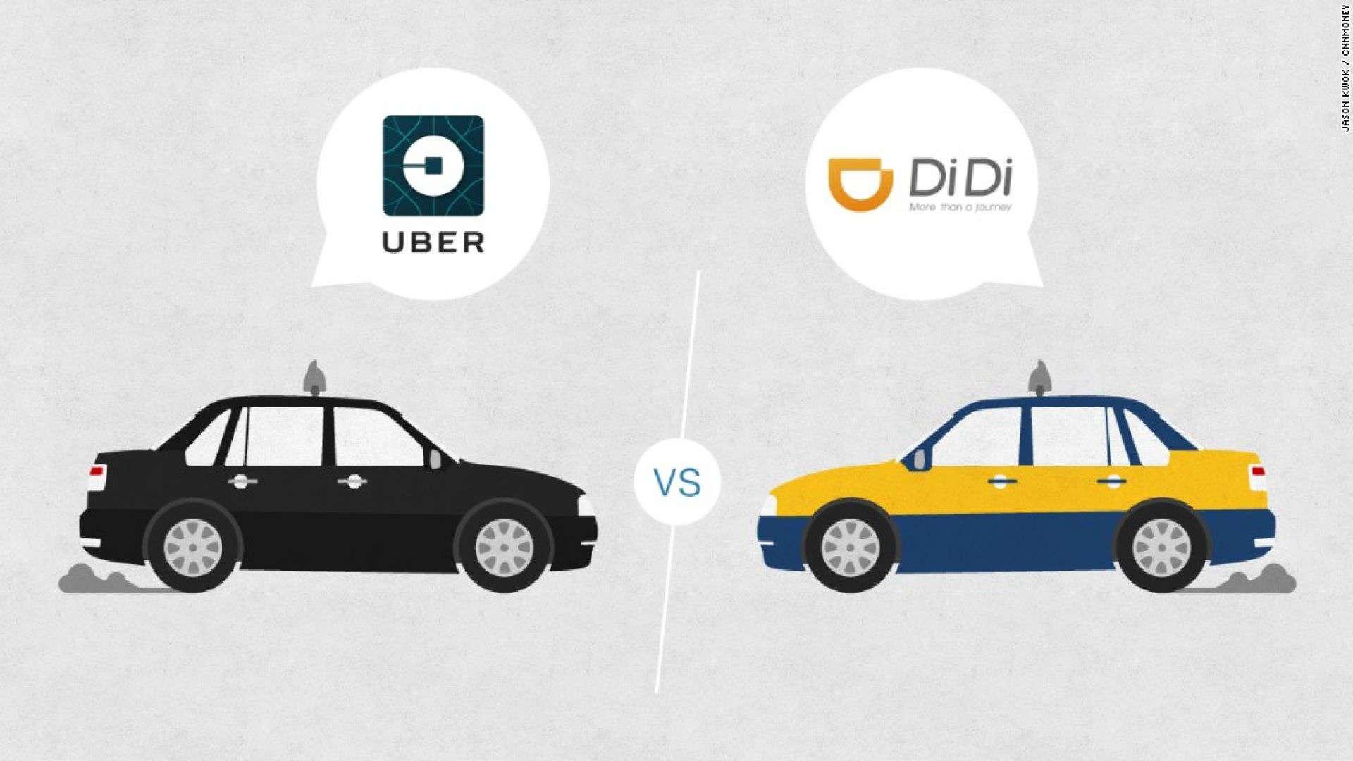 Rivalidade entre Uber e DiDi