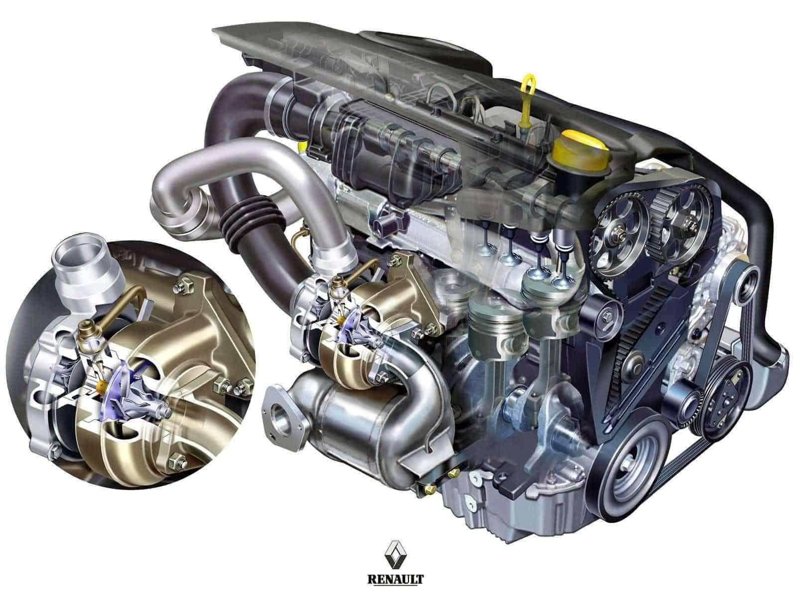 Esquema representativo do moto 1.7 dCi a diesel